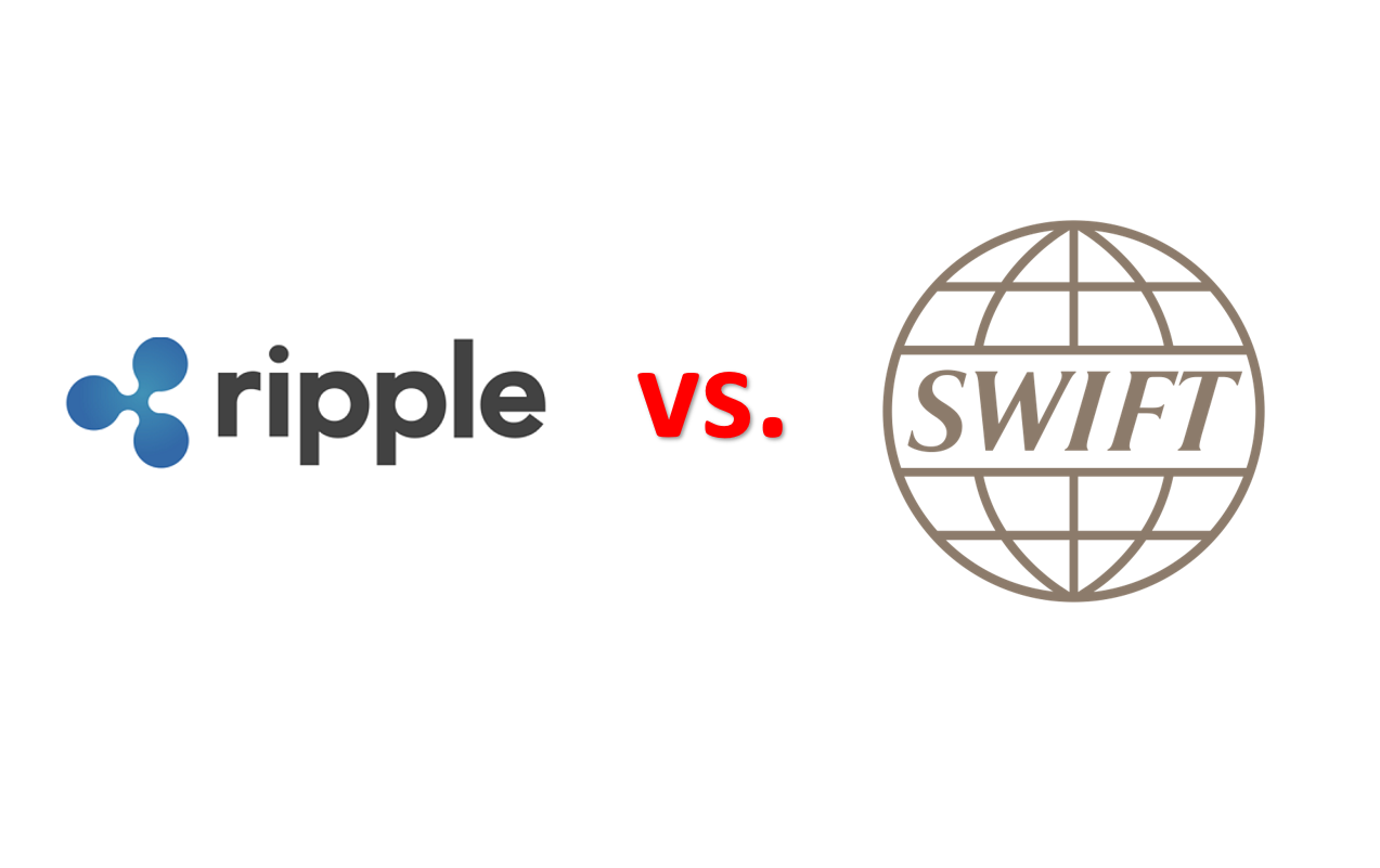 Image result for ripple and swift