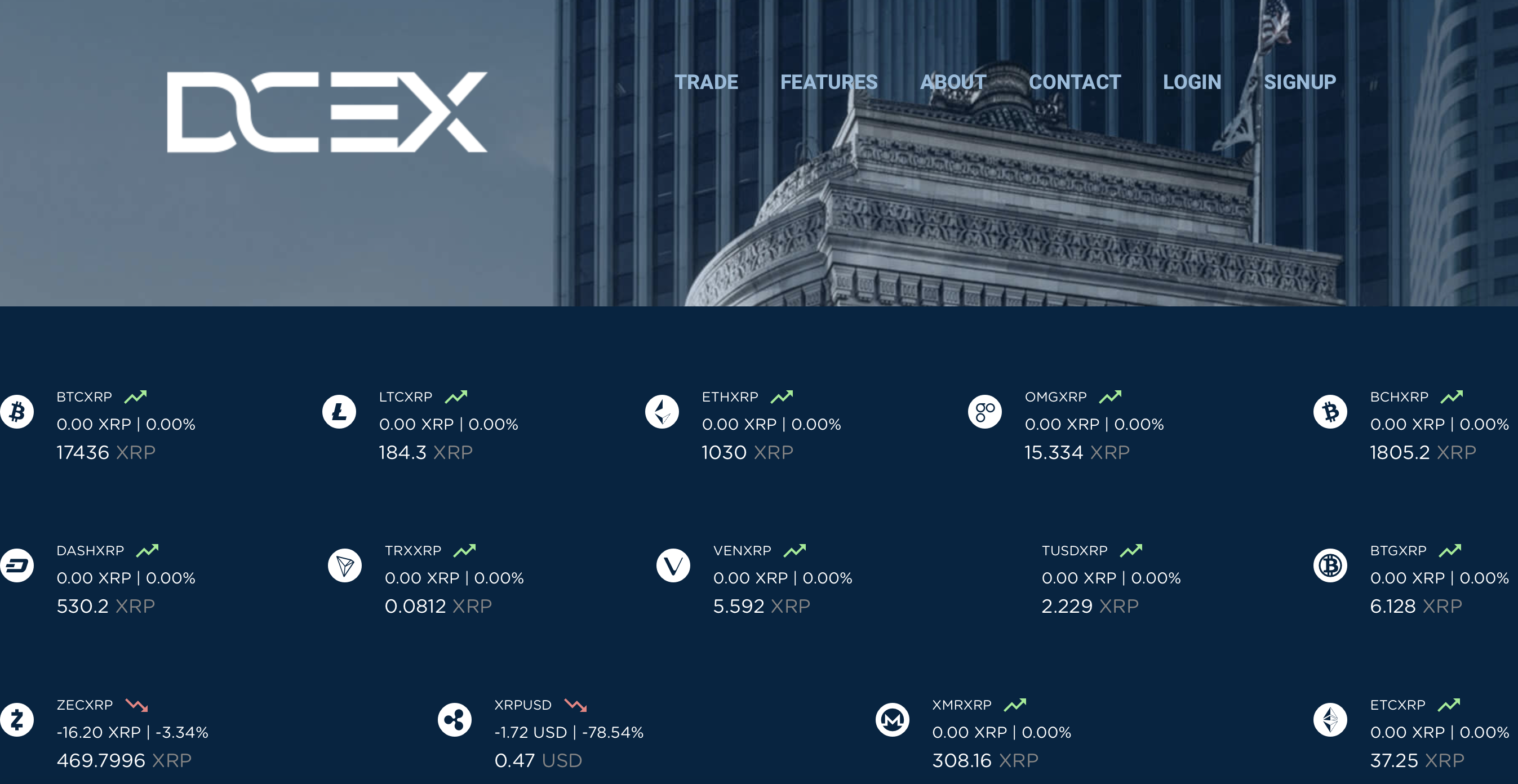 dcex ripple xrp