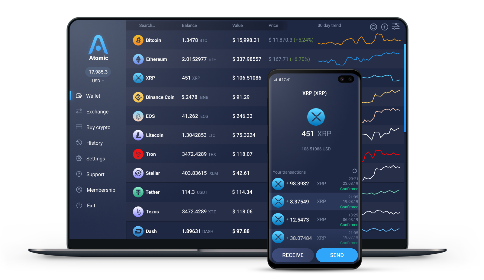 Ripple (XRP) Wallet - Best Wallets For Ripple