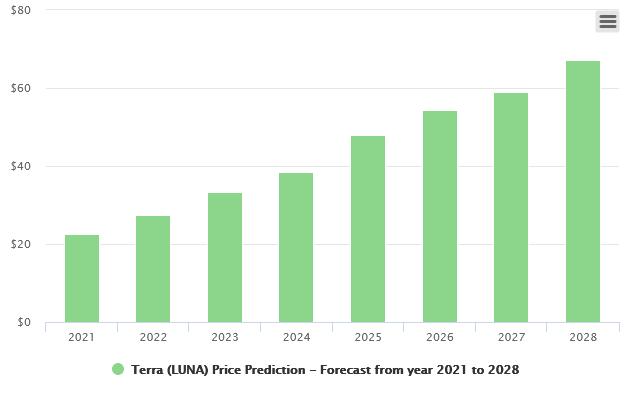 price stabilization algorithm